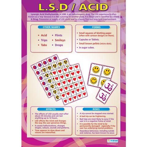 PSHE Drug Facts Resource for KS3 /KS4 students TeachTastic school supplies