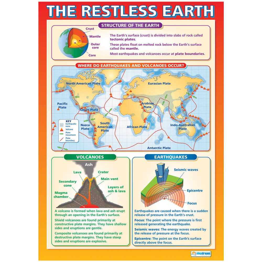 Restless Earth Resource school supplies
