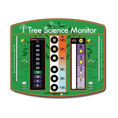 Tree Science Monitor
