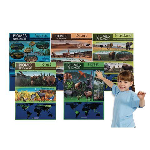 Biomes Habitat Poster Set